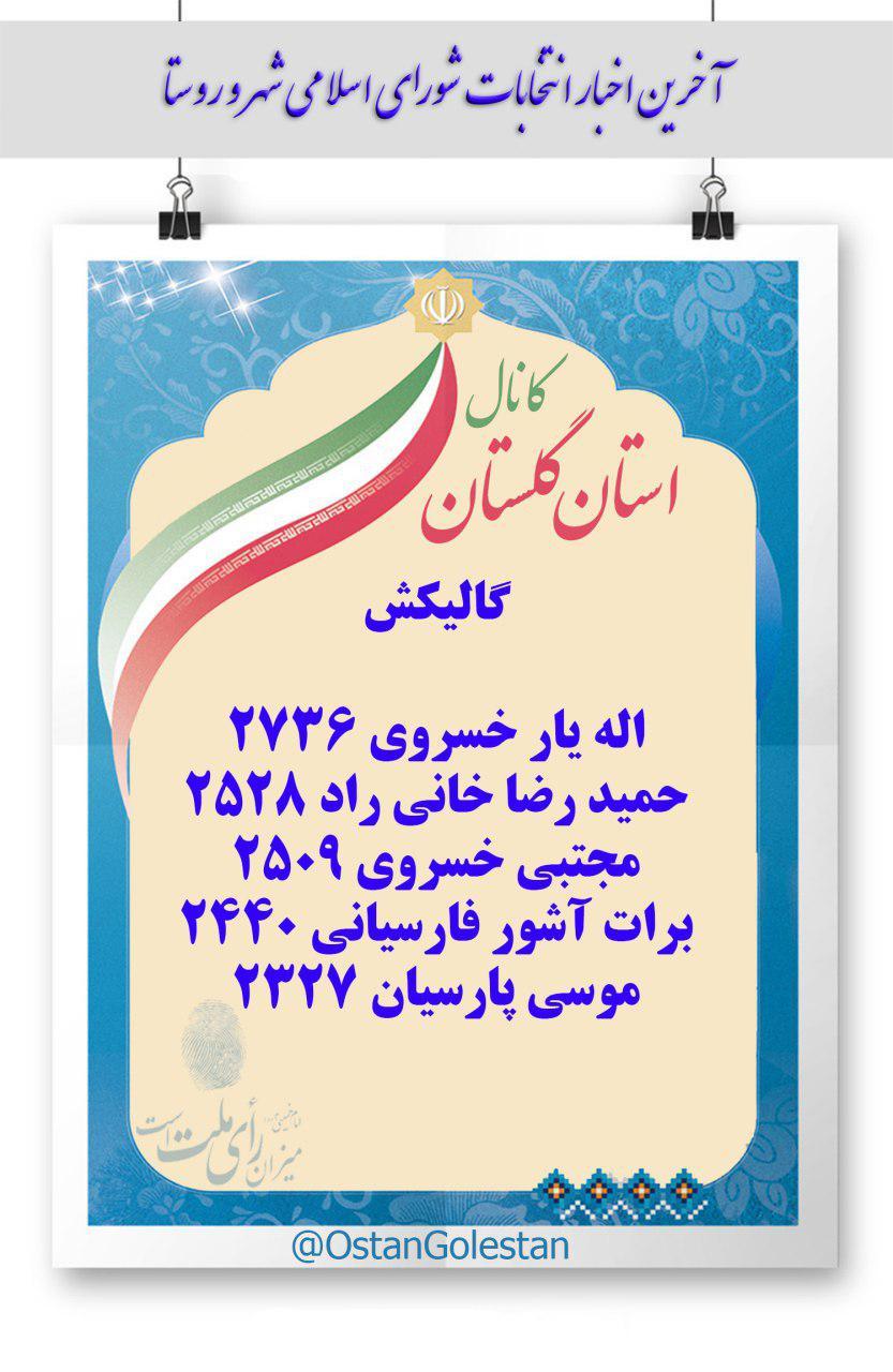 شورای شهر گالیکش