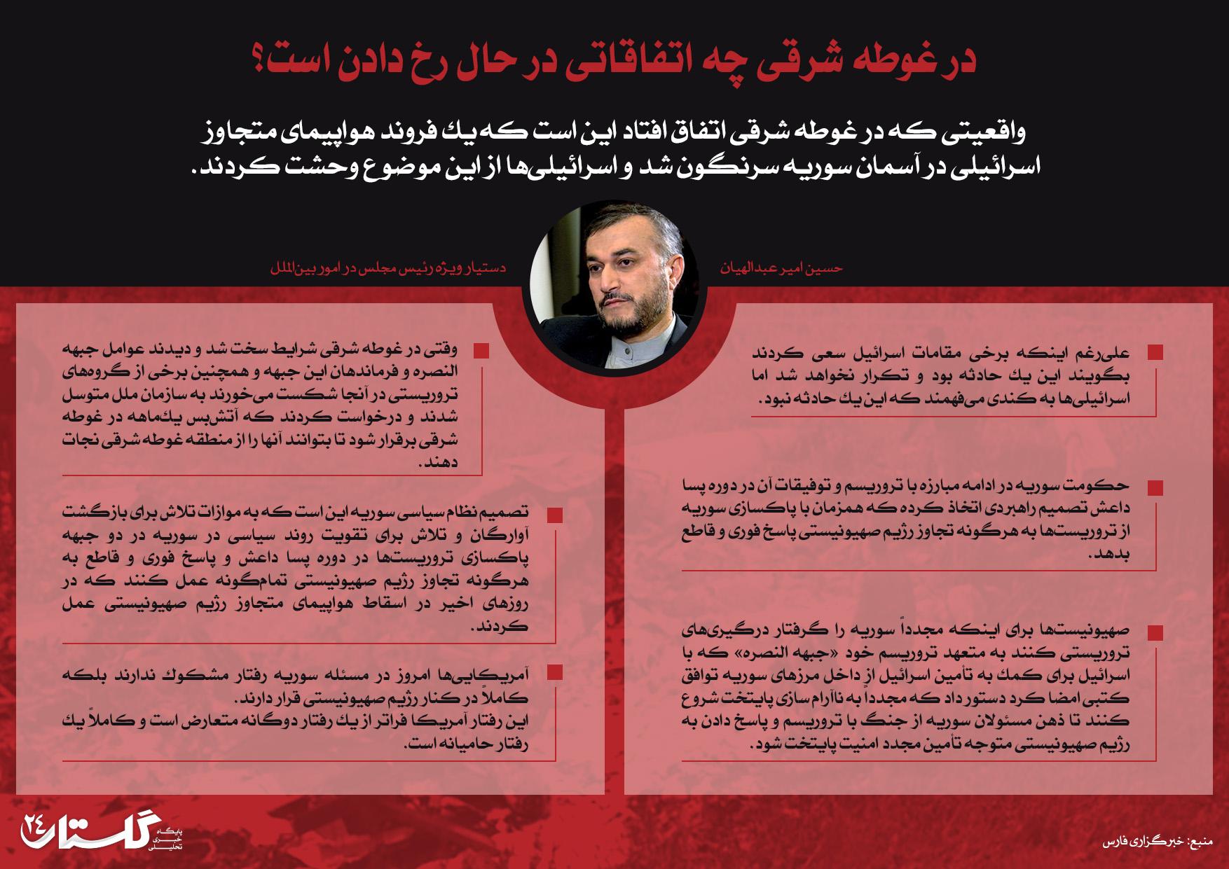 Infoghraphic_Syria