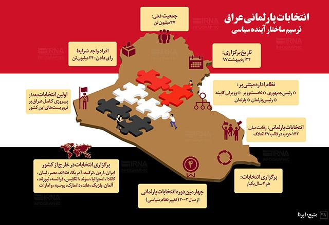info_Iraq_Parleman_l