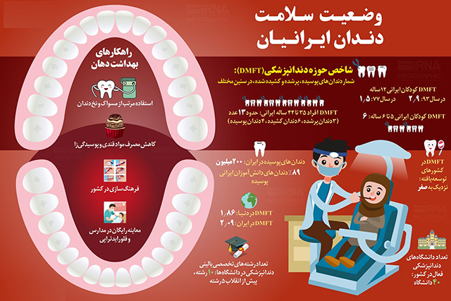 Infographic_Tooth_m