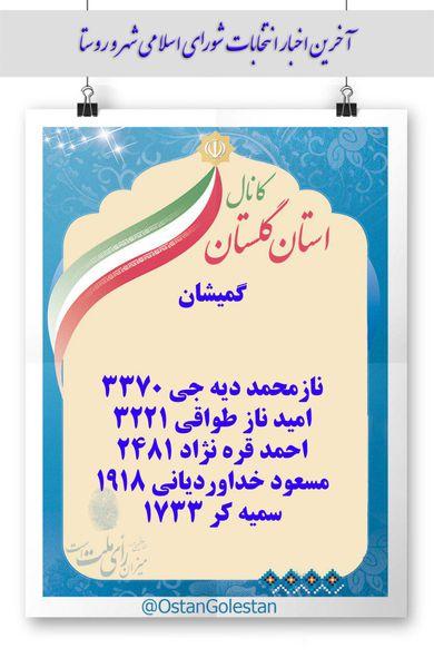 نتایج نهایی انتخابات شورای شهر گمیشان