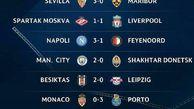 نتایج کامل بازی های شب گذشته لیگ قهرمانان اروپا