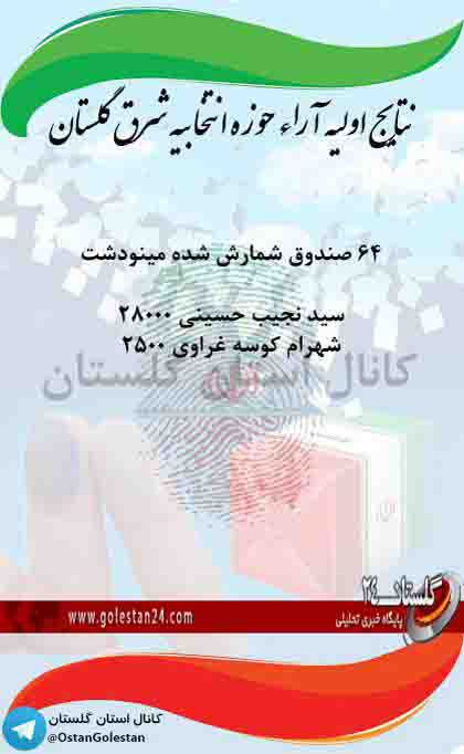 نتایج انتخابات شرق گلستان
