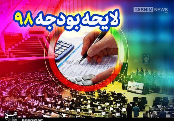 بودجه عمرانی استان گلستان ۱۰ درصد افزایش یافت