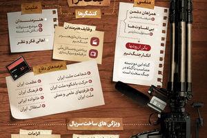 پوستر / هنر میداندار جنگ نرم